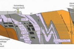 Katzenberggross