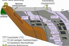 Katzenberg-Roemersteinbruch-1